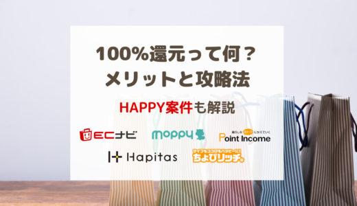 【ポイントサイト攻略】100%還元って何?HAPPYなどのメリットとやり方を解説